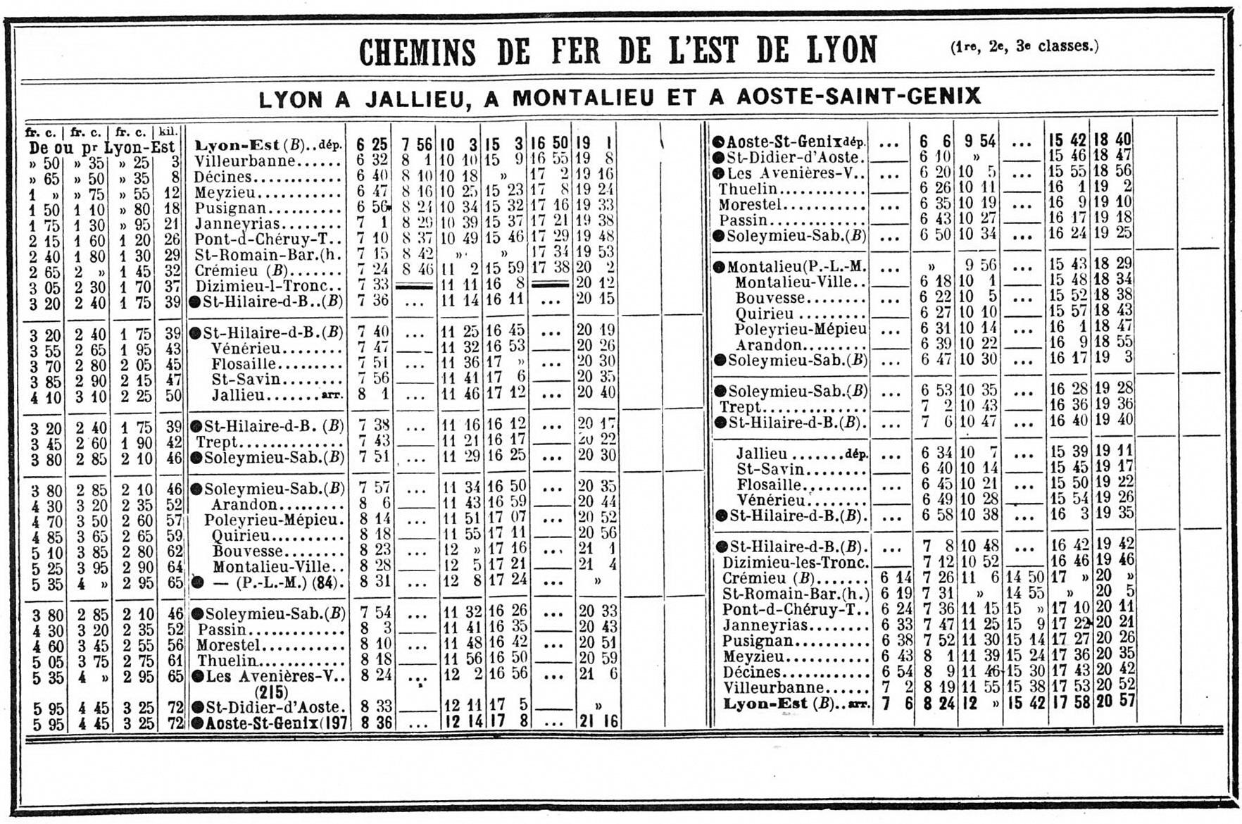 4_Chaix_1914_Chemin_de_fer_de_lEst_Lyonnais